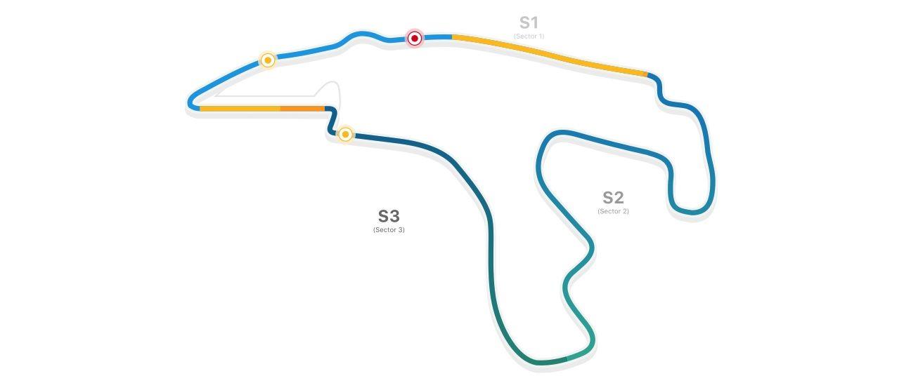GP da Bélgica
