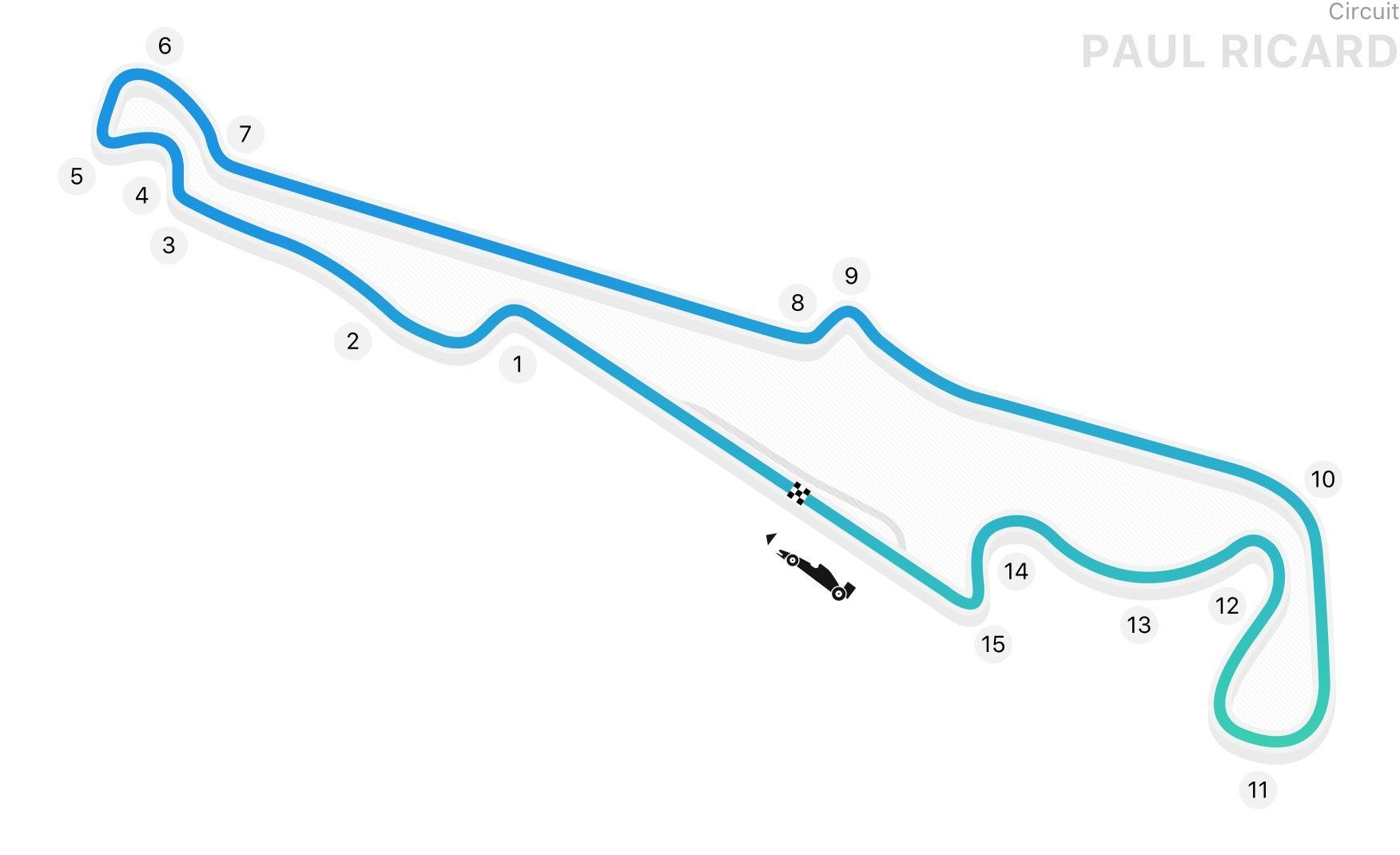 Circuit Paul Ricard