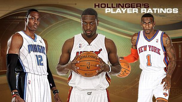 Hollinger's Player Ratings
