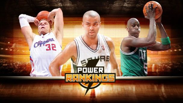 NBA Power Rankings