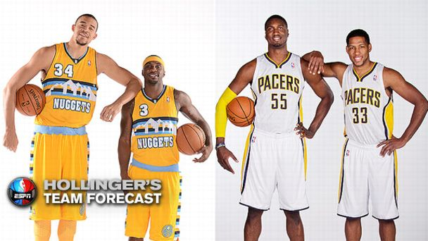 Nuggets-Pacers
