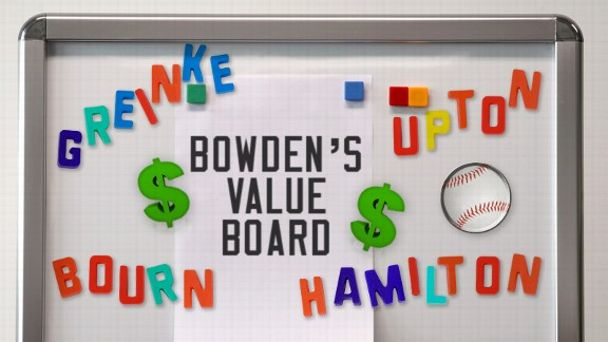 Bowden's Value Board