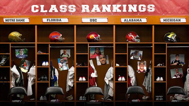 Class Rankings