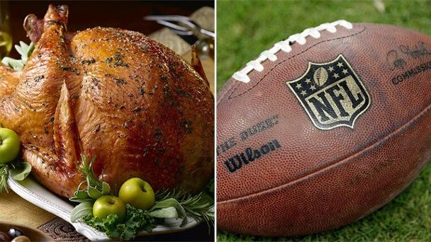 Turkey/Football