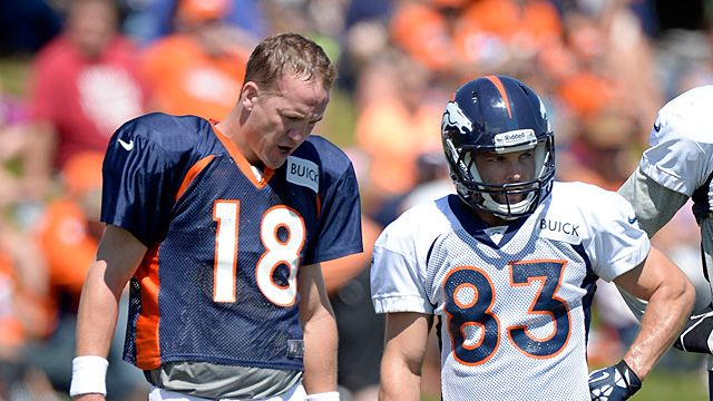 Pass Atlas How Wes Welker Is Making Peyton Manning Even Better The Triangle Blog Grantland