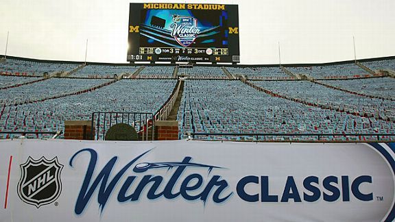 Top Stats To Know: 2014 Winter Classic