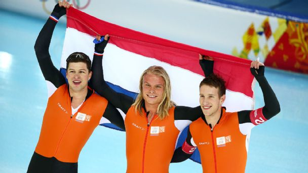 Dutch Speedskating