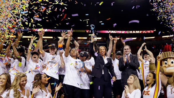 USC women's basketball