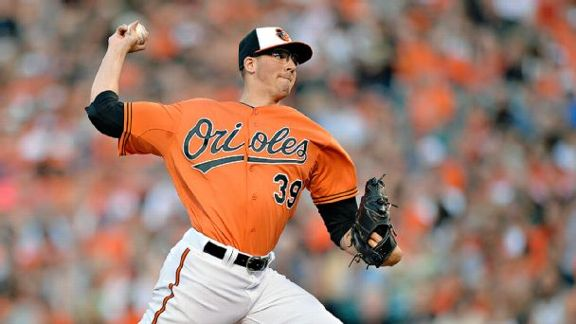 Gausman Takes On Yankees