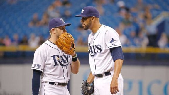 Why Rays Should Keep Price
