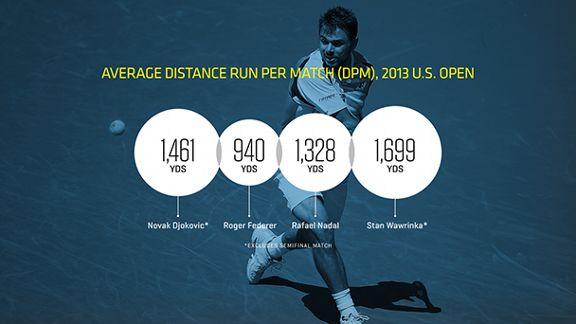 The Running Game In Tennis