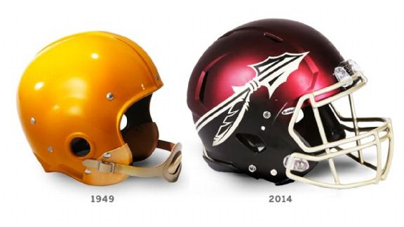 Evolution Of FSU Helmets