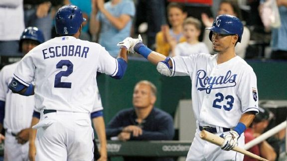 Can Royals Keep Hitting?