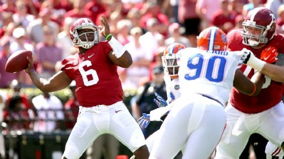 Tide Pull Away From Gators
