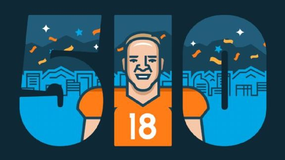 Breaking Down Peyton's TDs