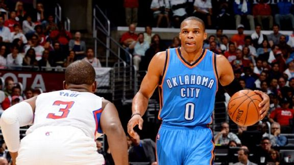 Why OKC Is In Big Trouble
