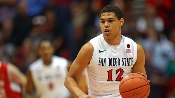 Aztecs, Cats Vie For Title