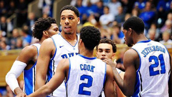 Is This Duke's Best Team?