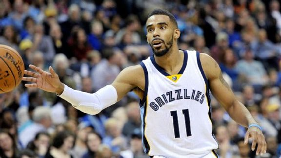 Double Blow For Grizzlies