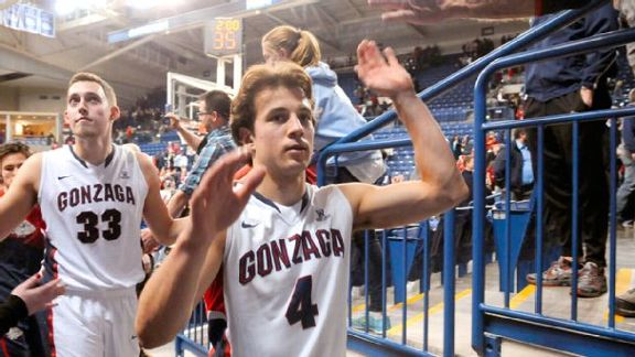 Zags' Case For No. 1 Seed