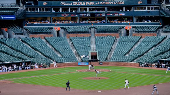 The Baltimore Orioles bat against the Chicago White Sox during a baseball game without fans