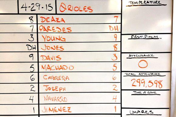 Orioles Board