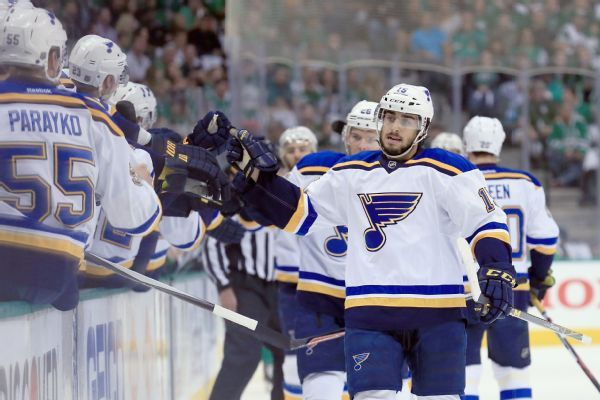 Blues activate Robby Fabbri off injured list before camp