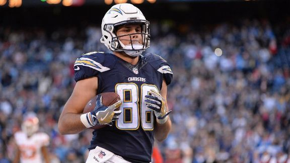 Hunter Henry unlikely to return for Chargers in 2018, but not ruled out
