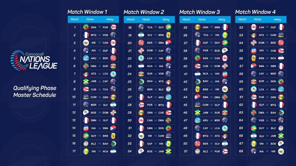 CONCACAF lanza su Liga de Naciones
