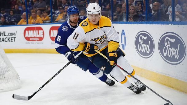 2018-19 NHL prospect pipeline report: Central Division