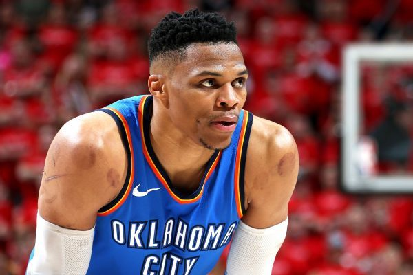 Russell Westbrook not ready to return for Thunder opener