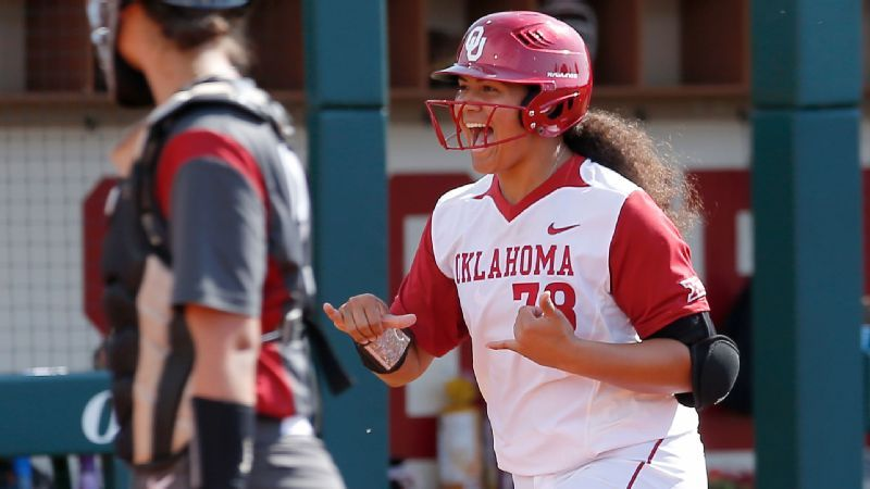2018 Women's College World Series -- Daily results from NCAA