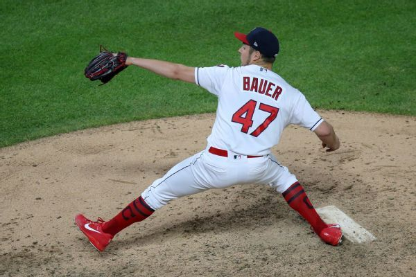 Indians place Trevor Bauer on DL with stress fracture in leg
