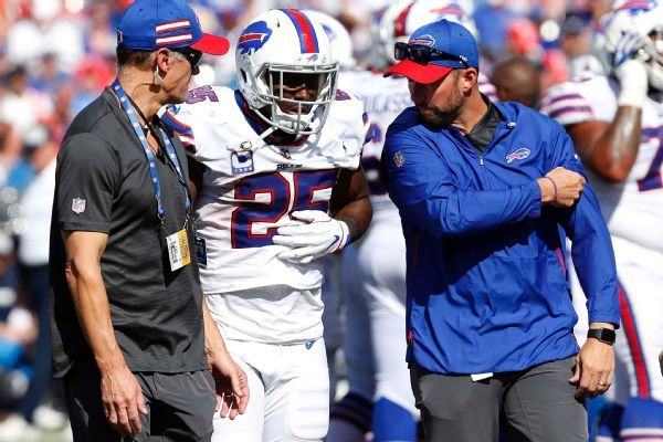 Source: Bills' LeSean McCoy (ribs) unlikely to play vs. Vikings