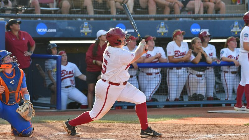 WCWS 2019 -- Tournament schedule, how to watch, news, results