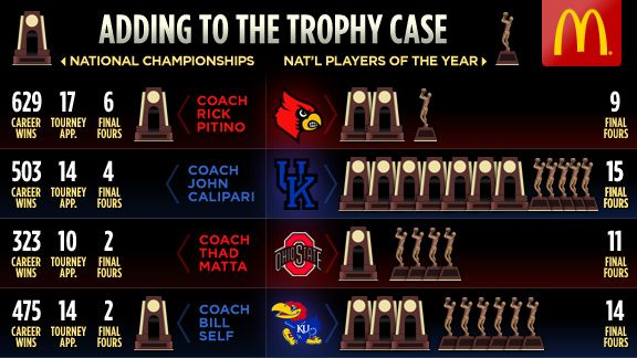 NCAA Tourney Graphics Trohpy Case