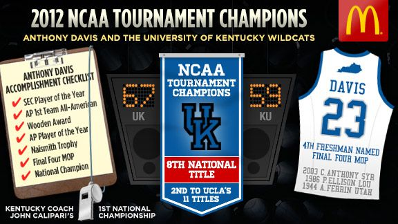 NCAA Tourney Graphics Undefeated
