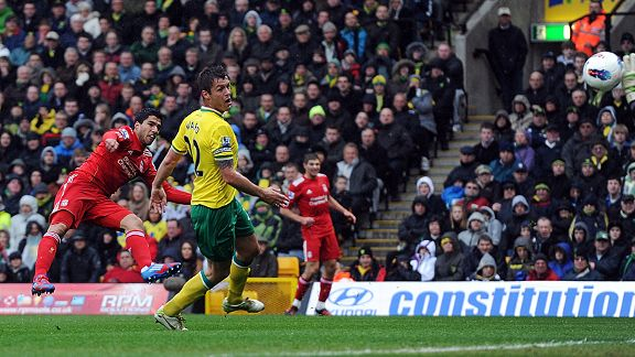 Luis Suarez scores against Norwich