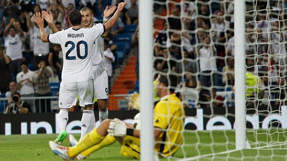 Real Madrid's Gonzalo Higuain celebrates his goal with Karim Benzema