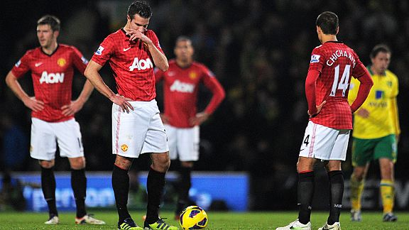Man United's stunned players wait to kick-off again after Norwich scored