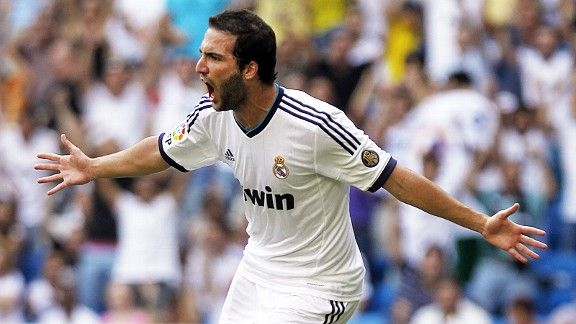 Gonzalo Higuain gave Real Madrid an early lead against Valencia.