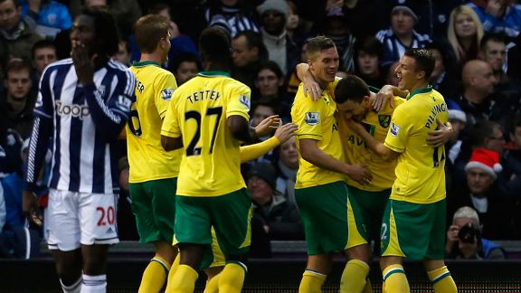 Norwich celebrate after taking the lead at West Brom through Robert Snodgrass