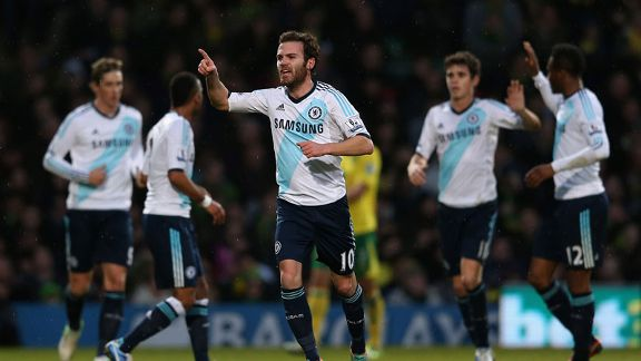 Juan Mata and his Chelsea team-mates celebrate the match-winning goal against Norwich