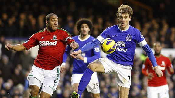 Nikica Jelavic Ashley Williams Everton v Swansea