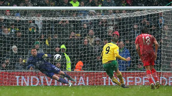 Artur Boruc saves Grant Holt's 90th minute penalty to preserve a 0-0 draw for Southampton at Norwich
