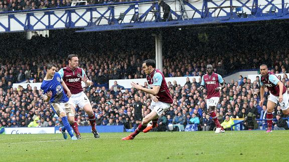 Kevin Mirallas scores against West Ham