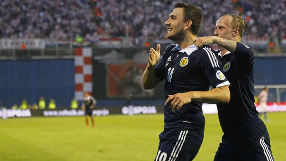 Robert Snodgrass Scotland celeb Croatia