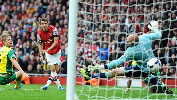 Aaron Ramsey scores Arsenal's third against Norwich City.