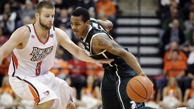 #20 Michigan State vs. Bowling Green: Holiday Hoops