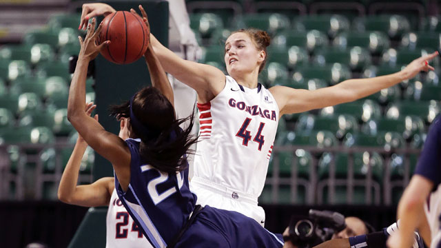 San Diego vs. Gonzaga (Championship): West Coast Conference Women's Basketball Championship